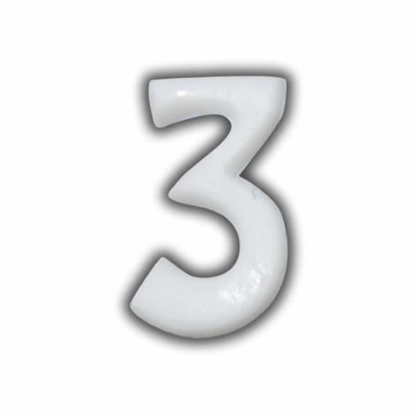 Bedeutung Zahl 3